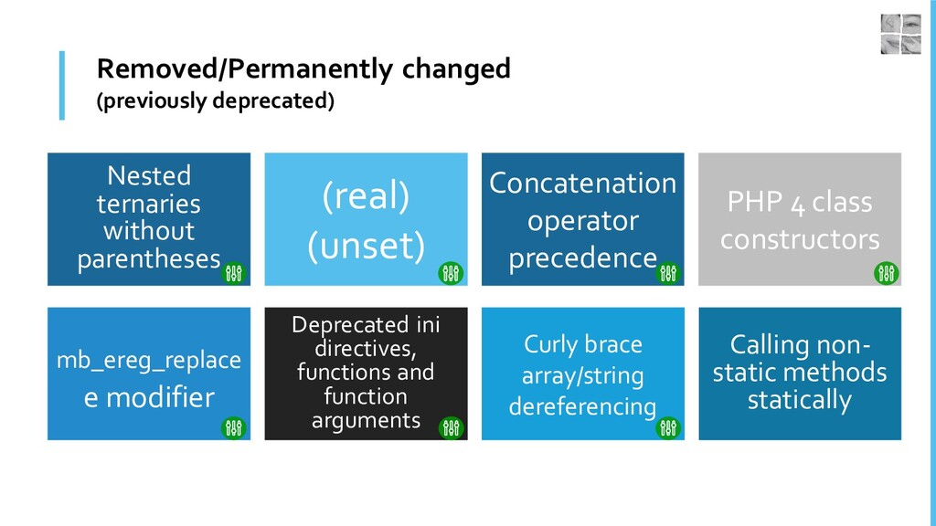 Removed/Permanently changed (previously depreca...