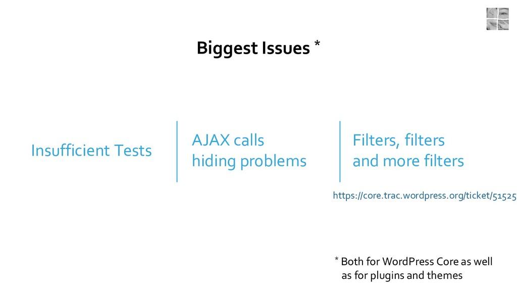 Biggest Issues * Insufficient Tests AJAX calls ...