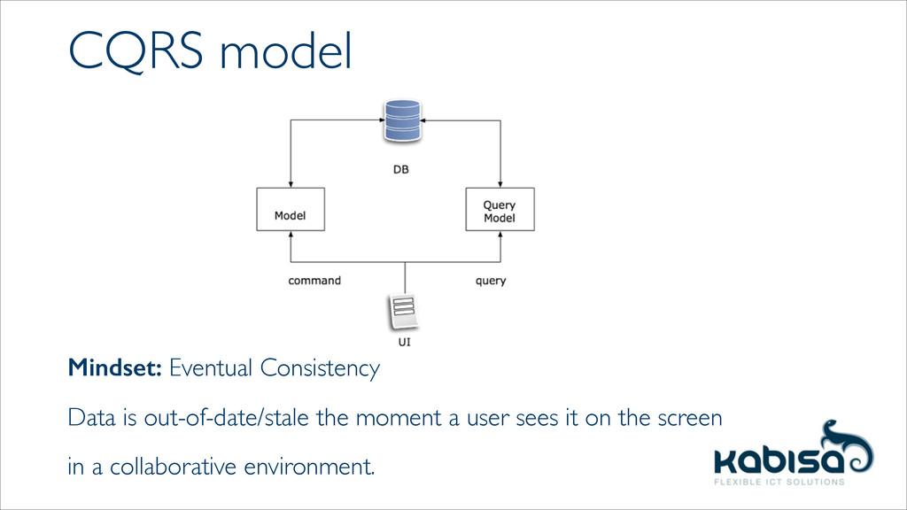 CQRS model Mindset: Eventual Consistency  Dat...