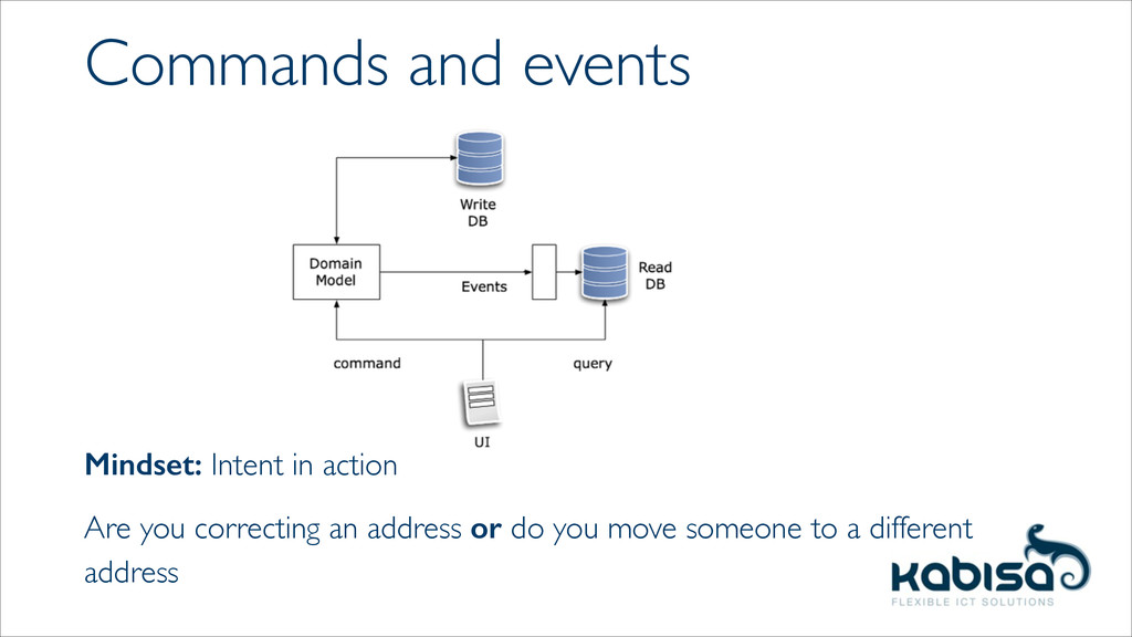 Commands and events Mindset: Intent in action ...