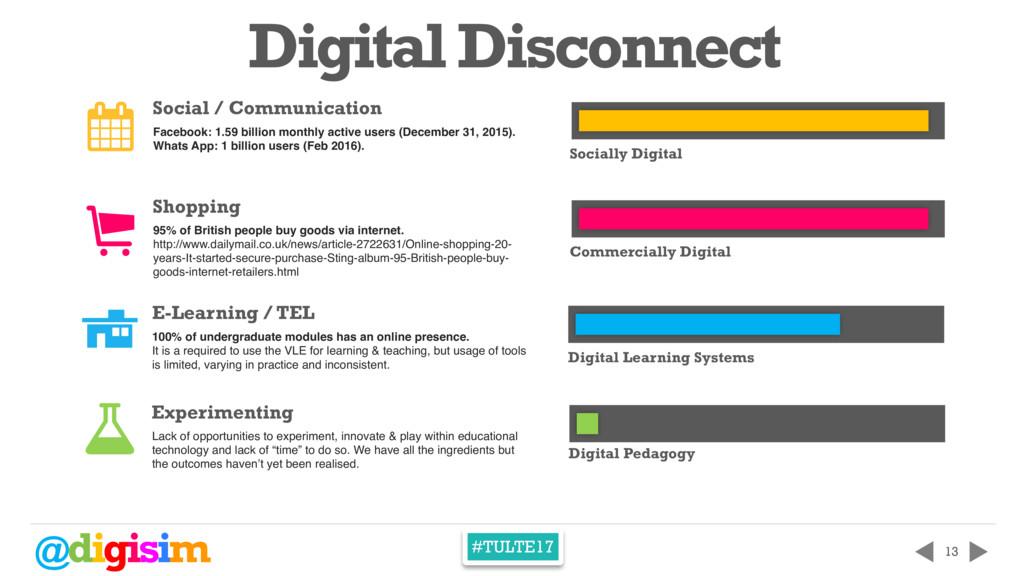 @digisim #TULTE17 Digital Learning Systems E-Le...