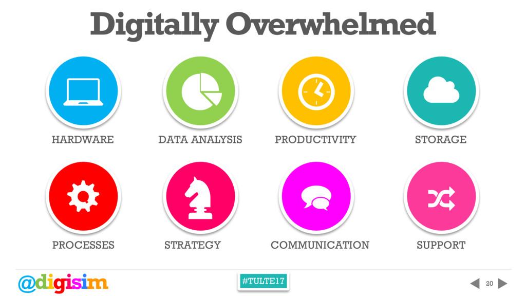 @digisim #TULTE17 20 Digitally Overwhelmed 7 HA...