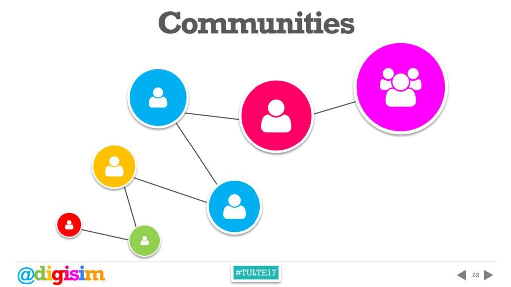 @digisim #TULTE17 22 Communities