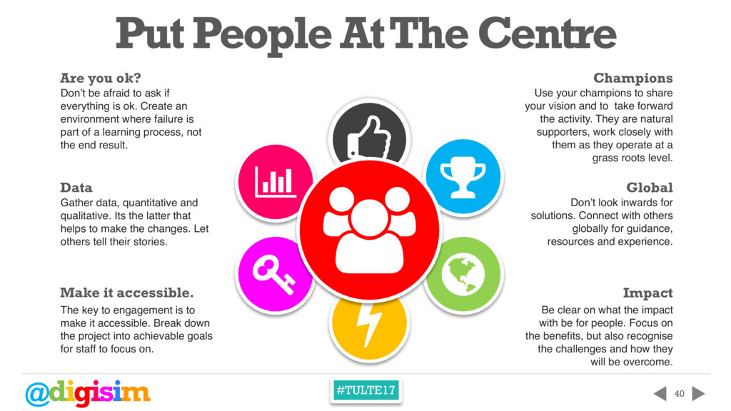 @digisim #TULTE17 40 Put People At The Centre |...