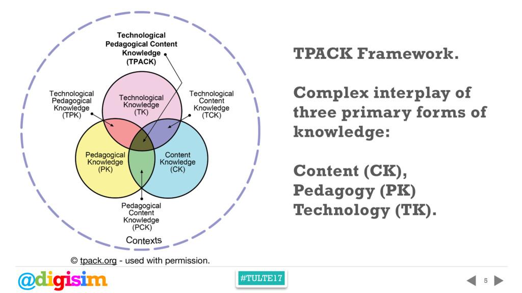 @digisim #TULTE17 5 TPACK Framework. Complex in...