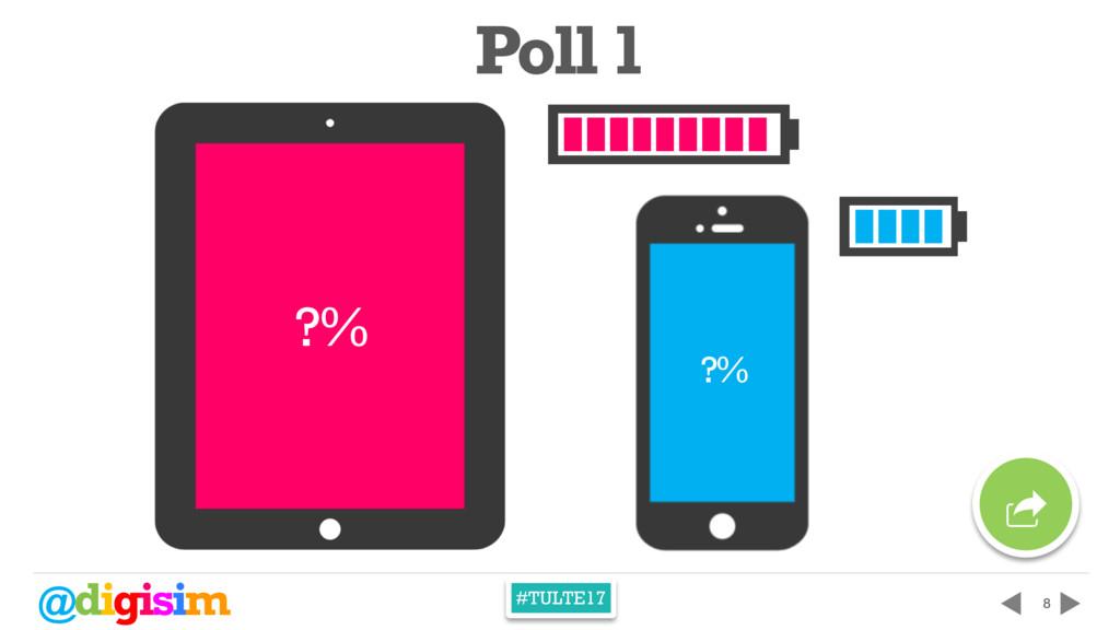 @digisim #TULTE17 8 ?% ?% Poll 1 p