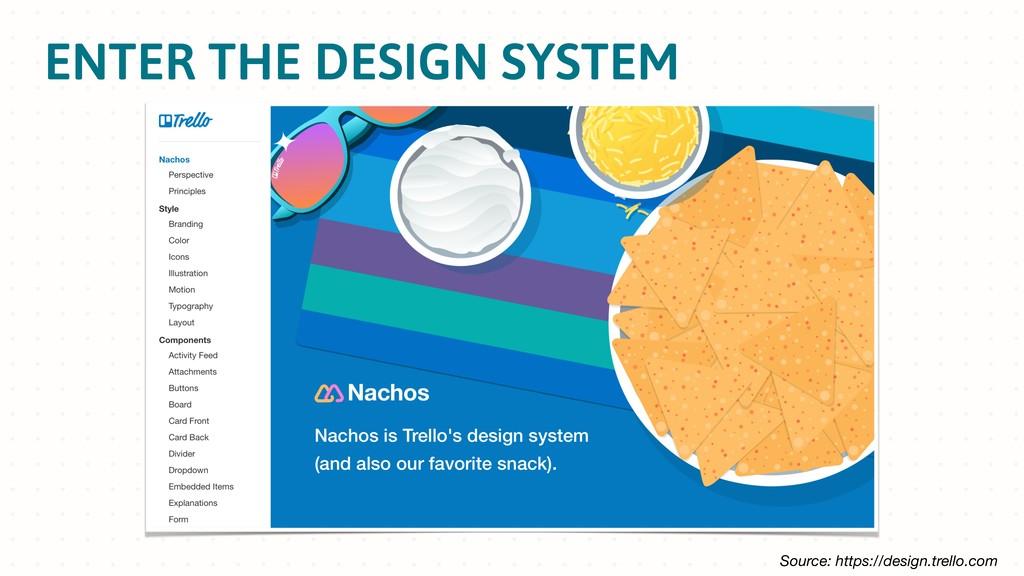 ENTER THE DESIGN SYSTEM Source: https://design....