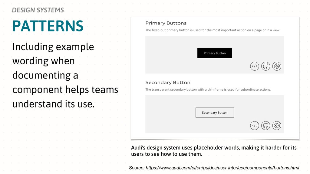 PATTERNS DESIGN SYSTEMS Including example wordi...