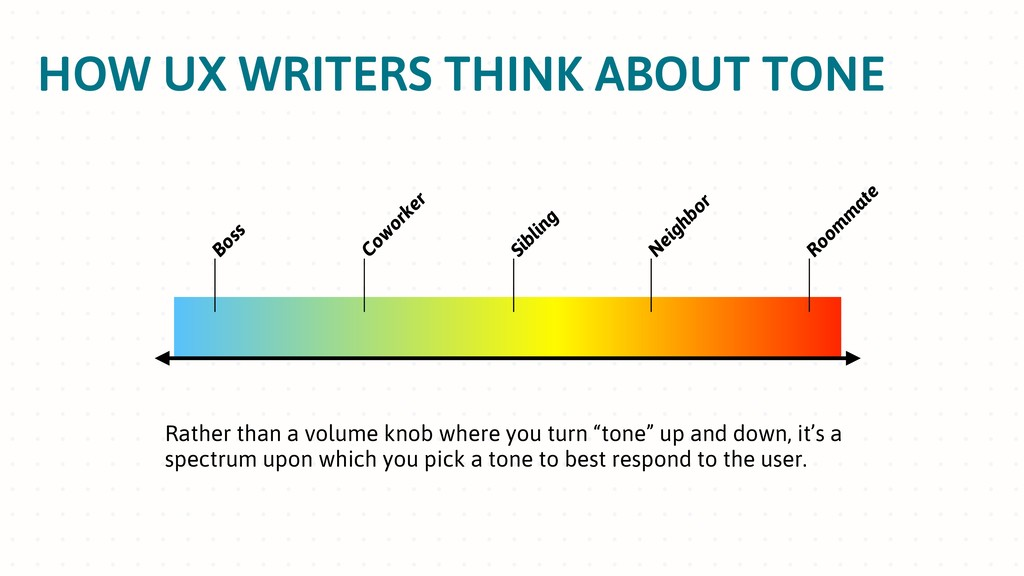 HOW UX WRITERS THINK ABOUT TONE Sibling Boss Co...