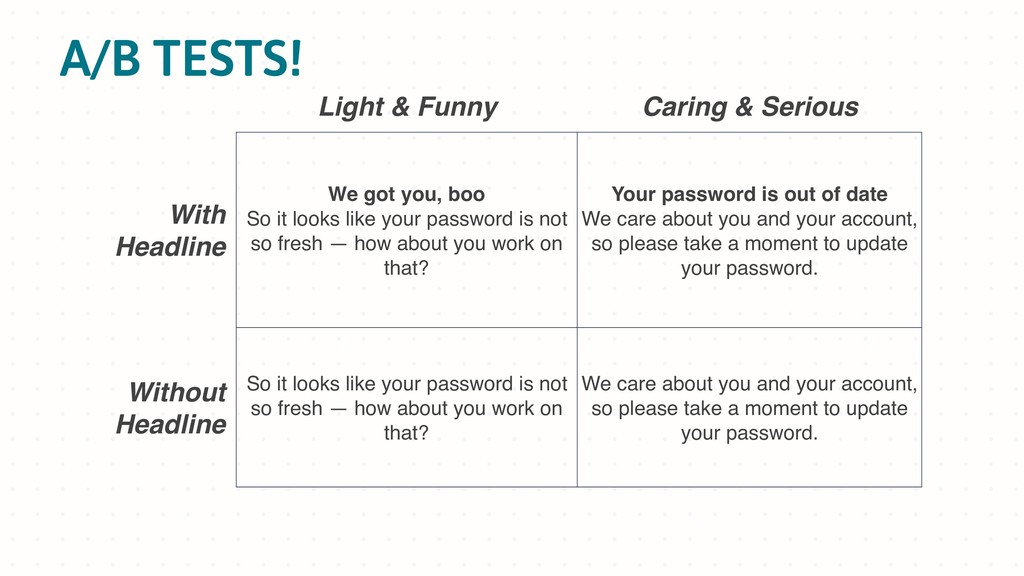 A/B TESTS! Light & Funny Caring & Serious With...