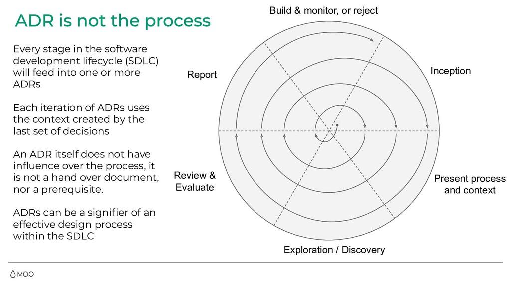 Present process and context Exploration / Disco...