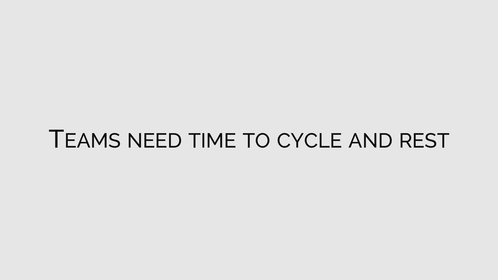 TEAMS NEED TIME TO CYCLE AND REST
