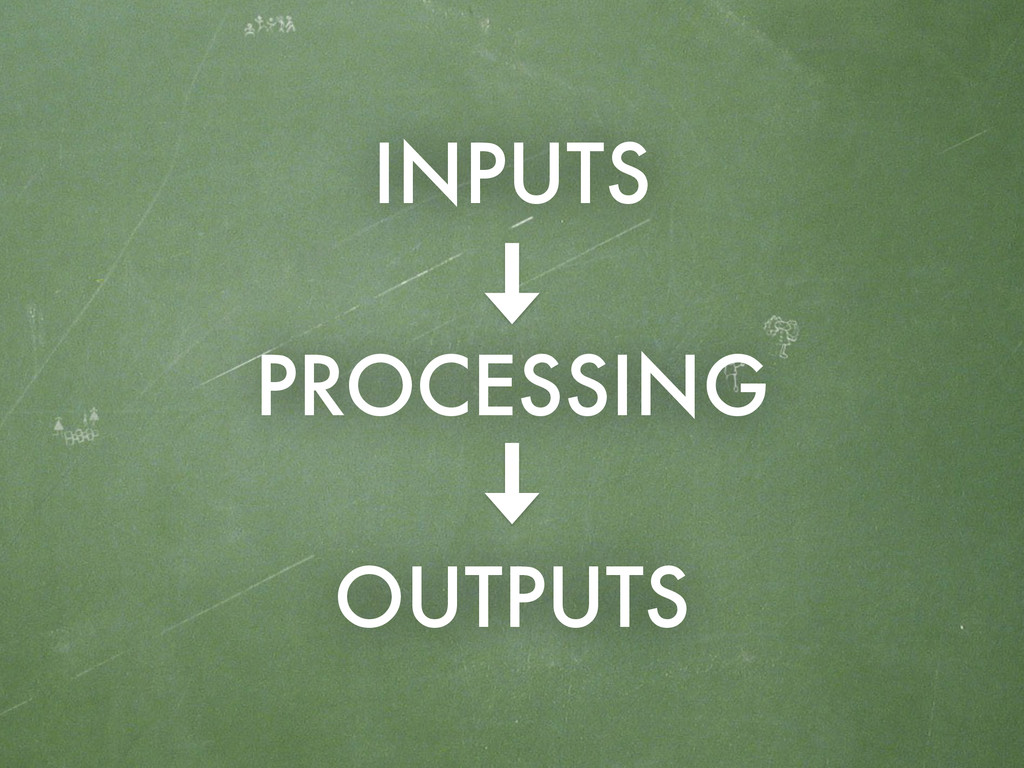 INPUTS ! PROCESSING ! OUTPUTS