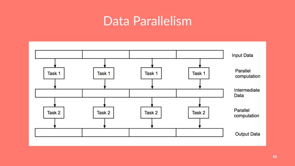 Data Parallelism 10
