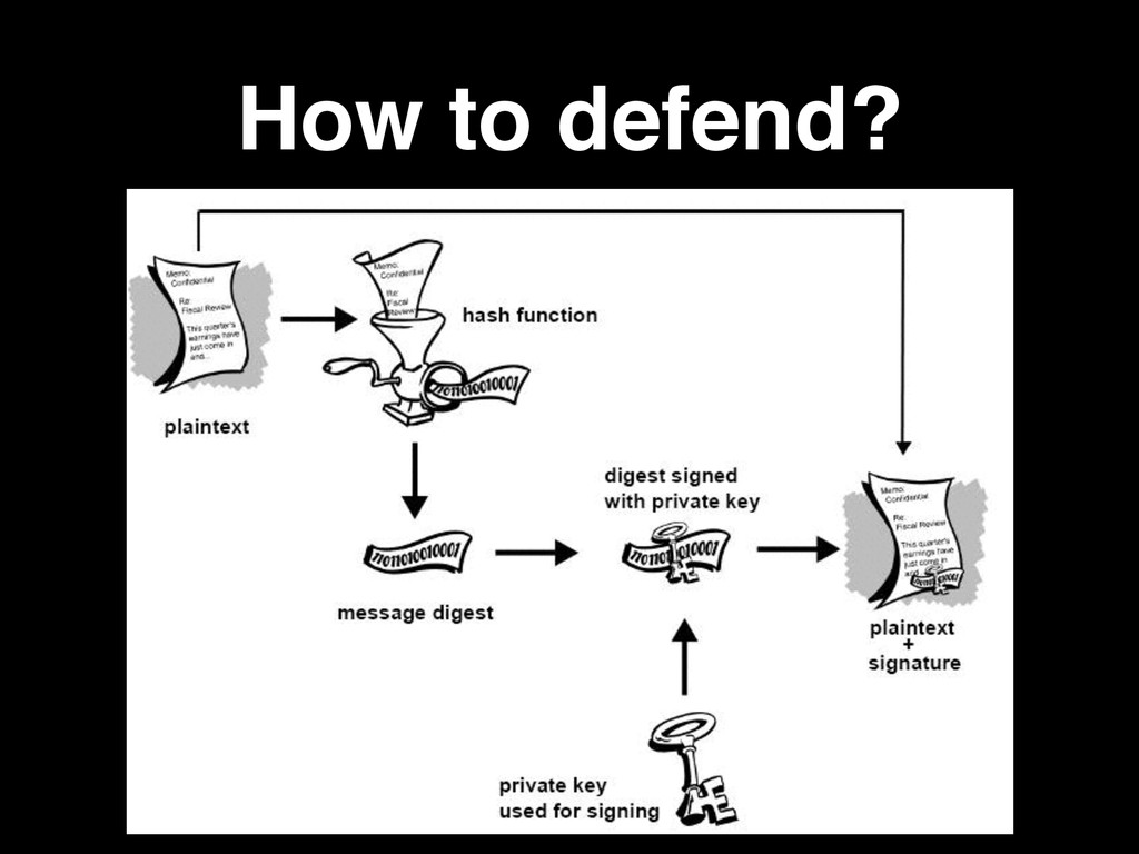 How to defend?