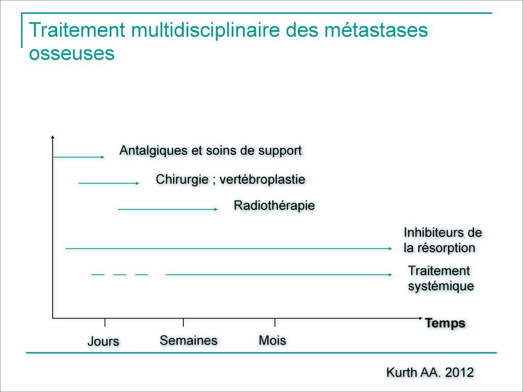 Traitement multidisciplinaire des métastases os...