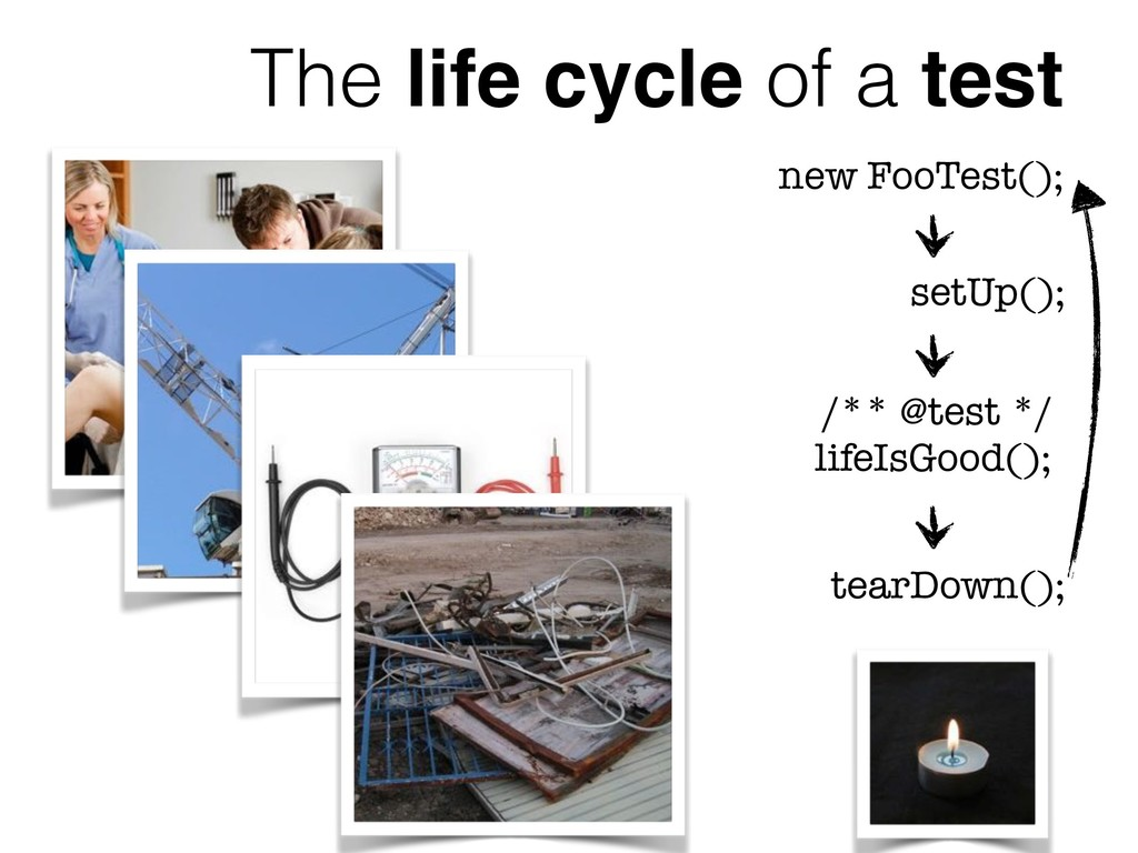 The life cycle of a test new FooTest(); setUp()...