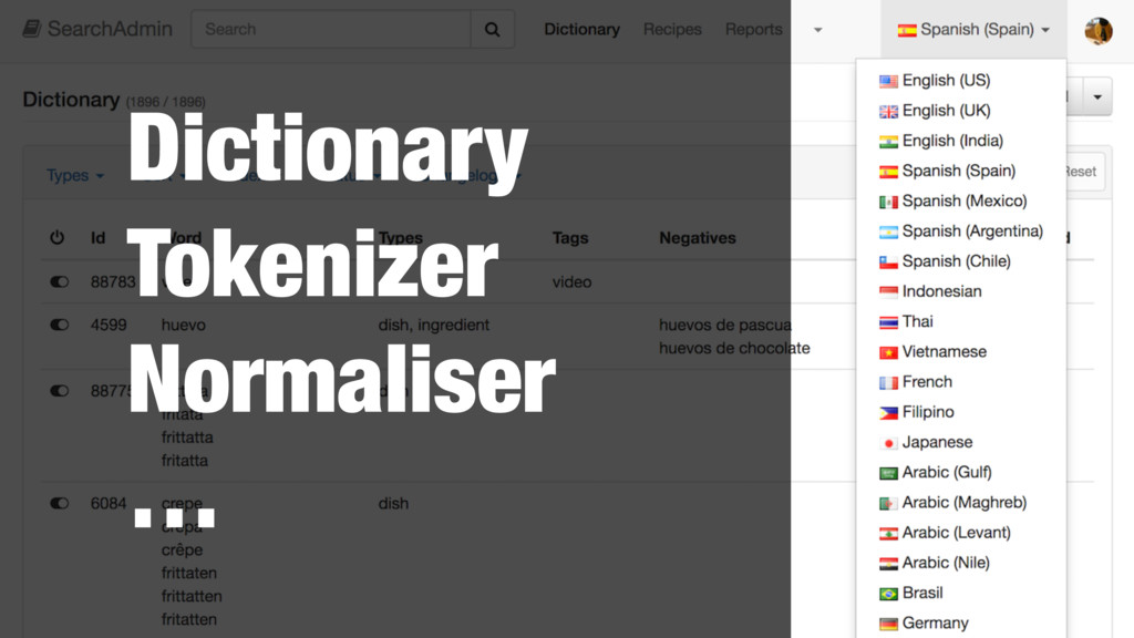 Dictionary Tokenizer Normaliser …