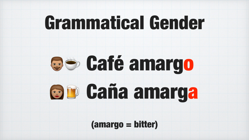 %☕ Café amargo ' Caña amarga Grammatical Gender...