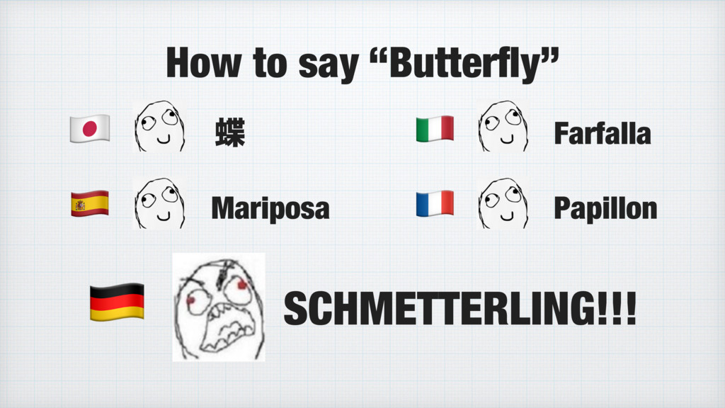 "How to say ""Butterfly"" #  , Farfalla - Mariposa..."