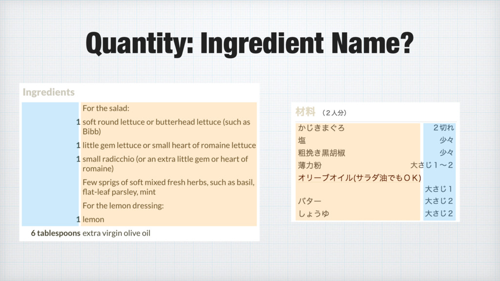 Quantity: Ingredient Name?