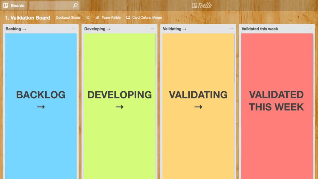 BACKLOG → DEVELOPING → VALIDATING → VALIDATED T...