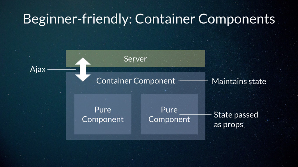 Beginner-friendly: Container Components Pure
