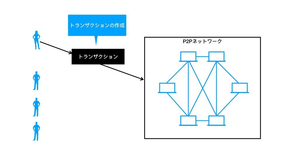 トランザクション P2Pネットワーク トランザクションの作成