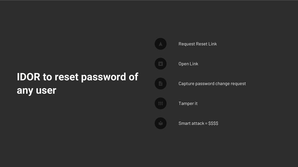 Request Reset Link Open Link Capture password c...