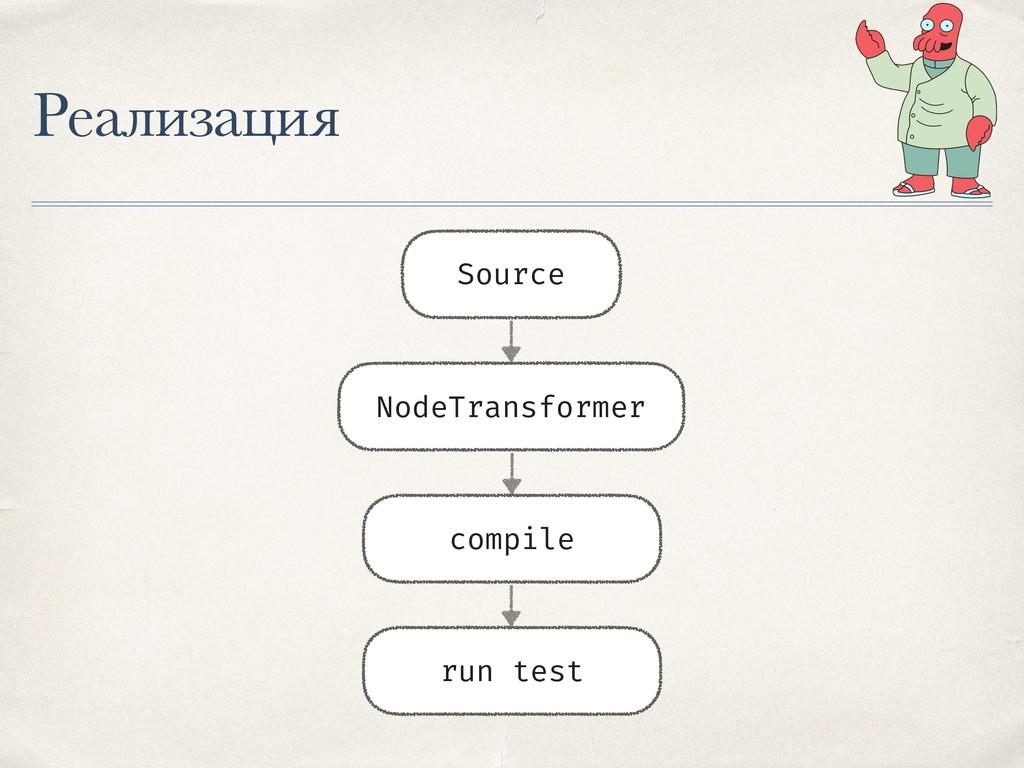 Реализация Source NodeTransformer compile run t...