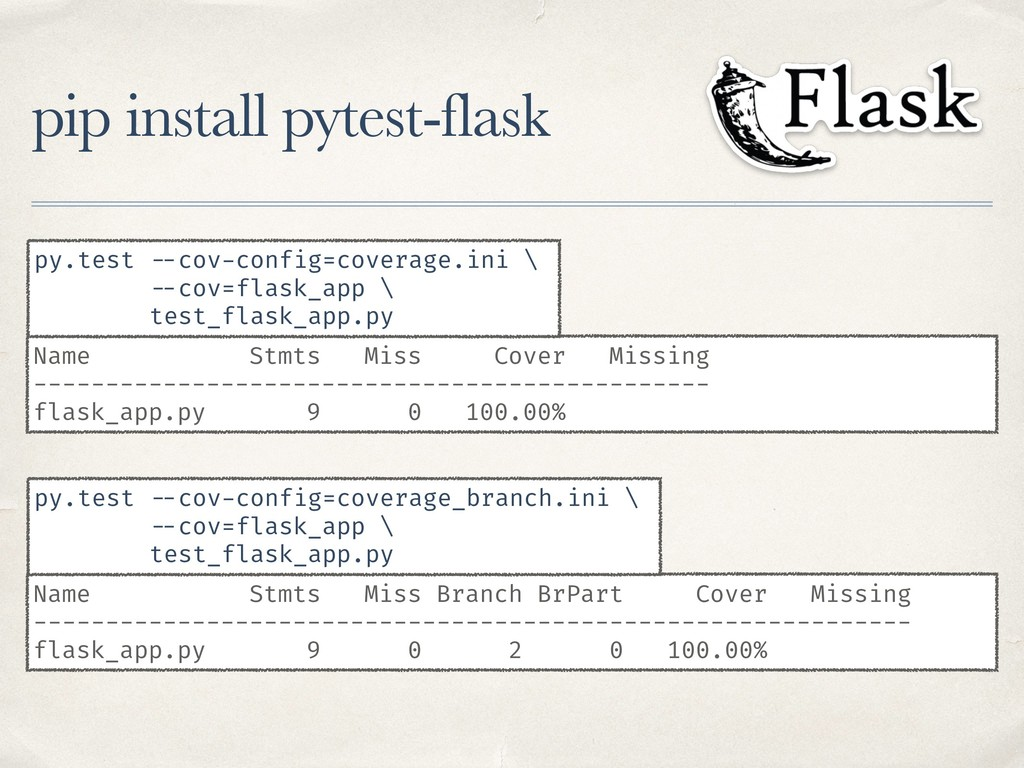 pip install pytest-flask Name Stmts Miss Cover ...