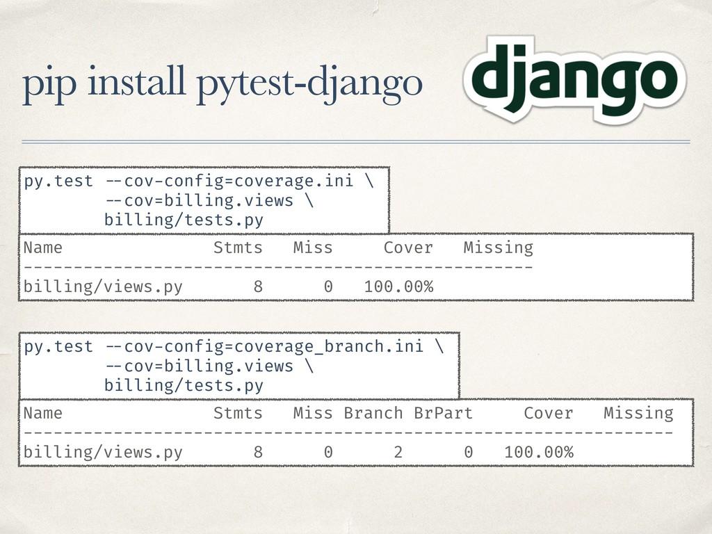 pip install pytest-django Name Stmts Miss Cover...