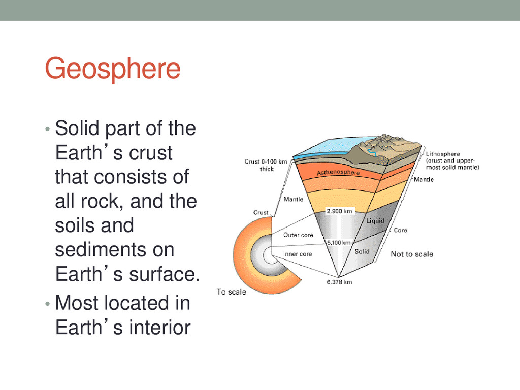 Geosphere • Solid part of the Earth's crust tha...