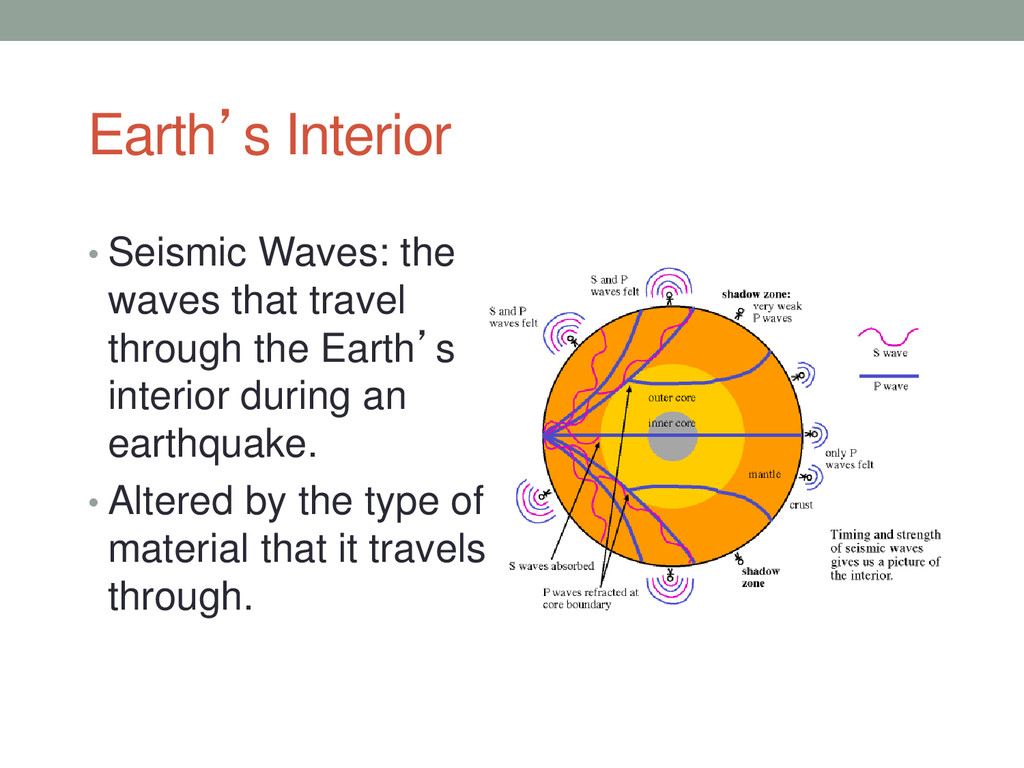 Earth's Interior • Seismic Waves: the waves tha...