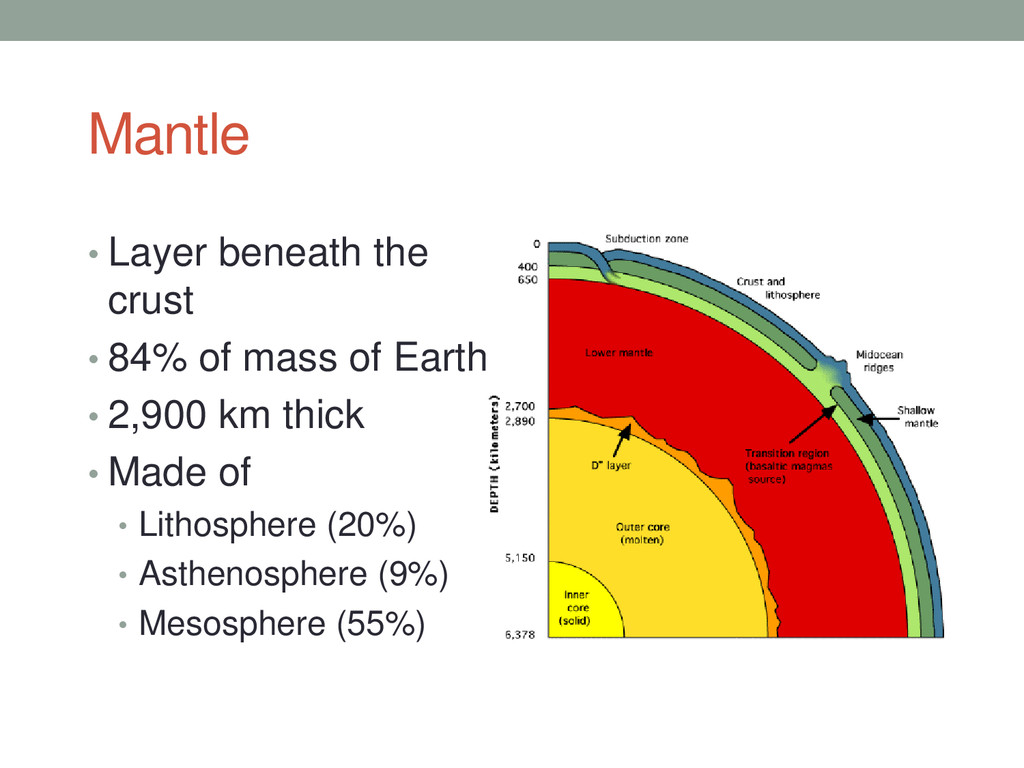 Mantle • Layer beneath the crust • 84% of mass ...
