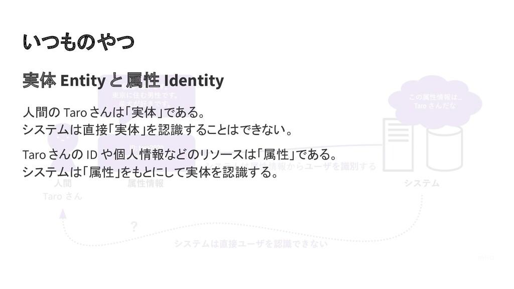 実体 Entity と 属性 Identity 人間の Taro さんは「実体」である。 シス...