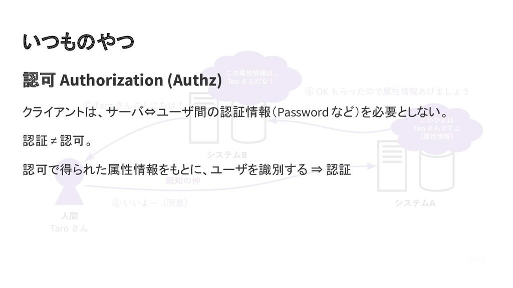 認可 Authorization (Authz) クライアントは、サーバ⇔ユーザ間の認証情報(...