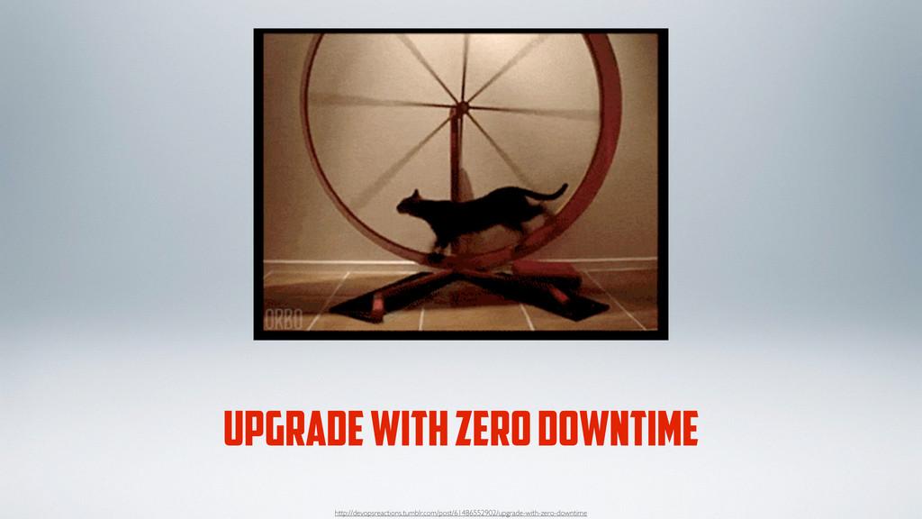 UPGRADE WITH ZERO DOWNTIME http://devopsreactio...