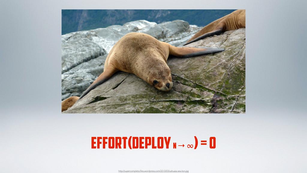EFFORT(DEPLOY N → ∞ ) = 0 http://supercompleto....