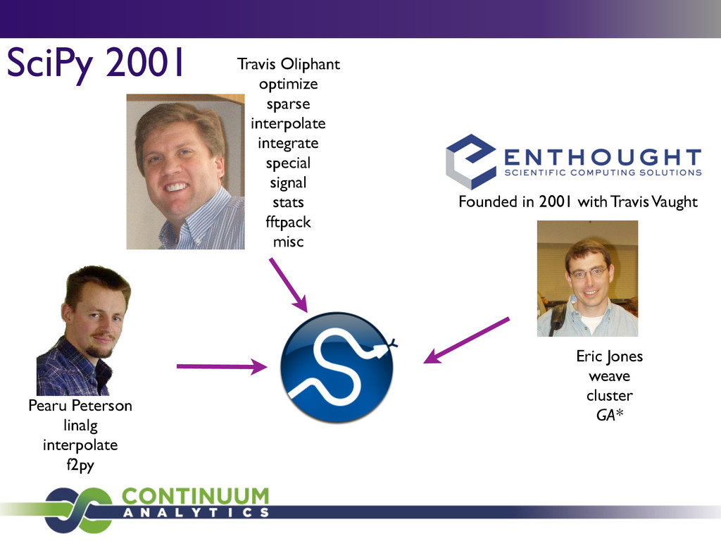 SciPy 2001 Founded in 2001 with Travis Vaught E...