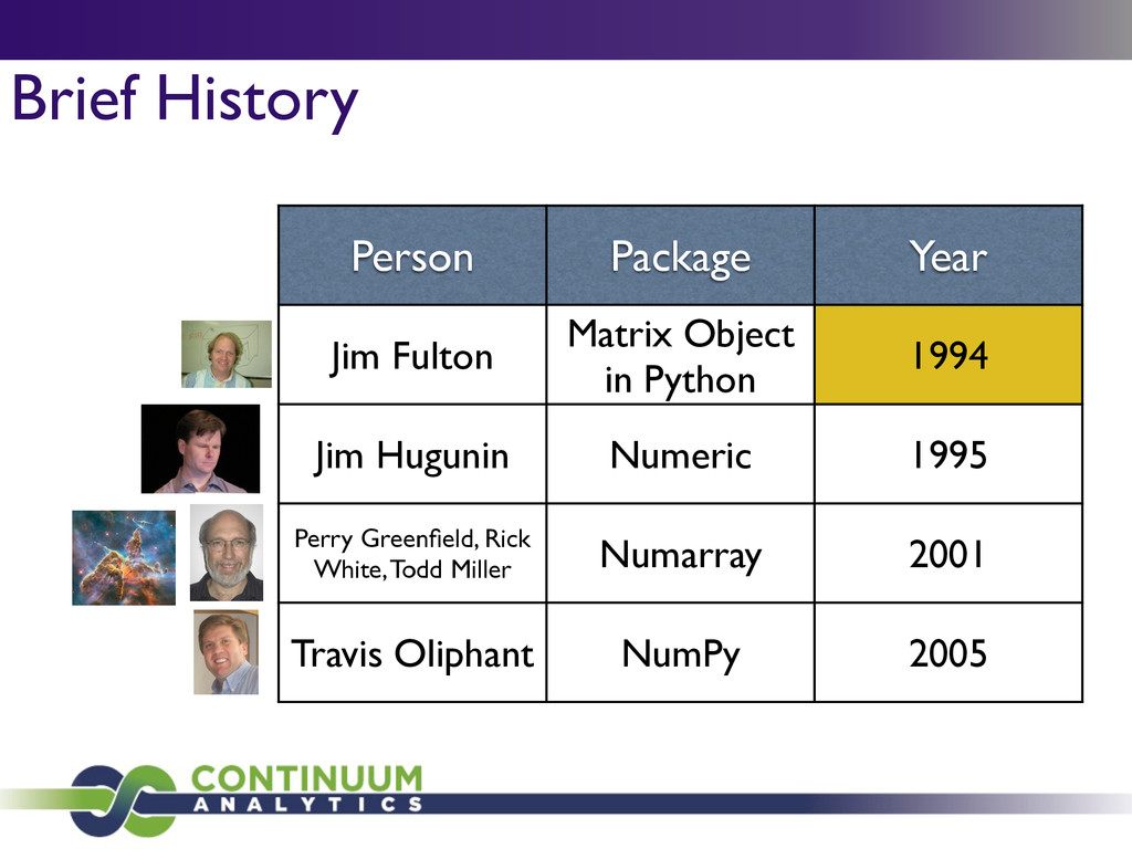 Brief History Person Package Year Jim Fulton Ma...