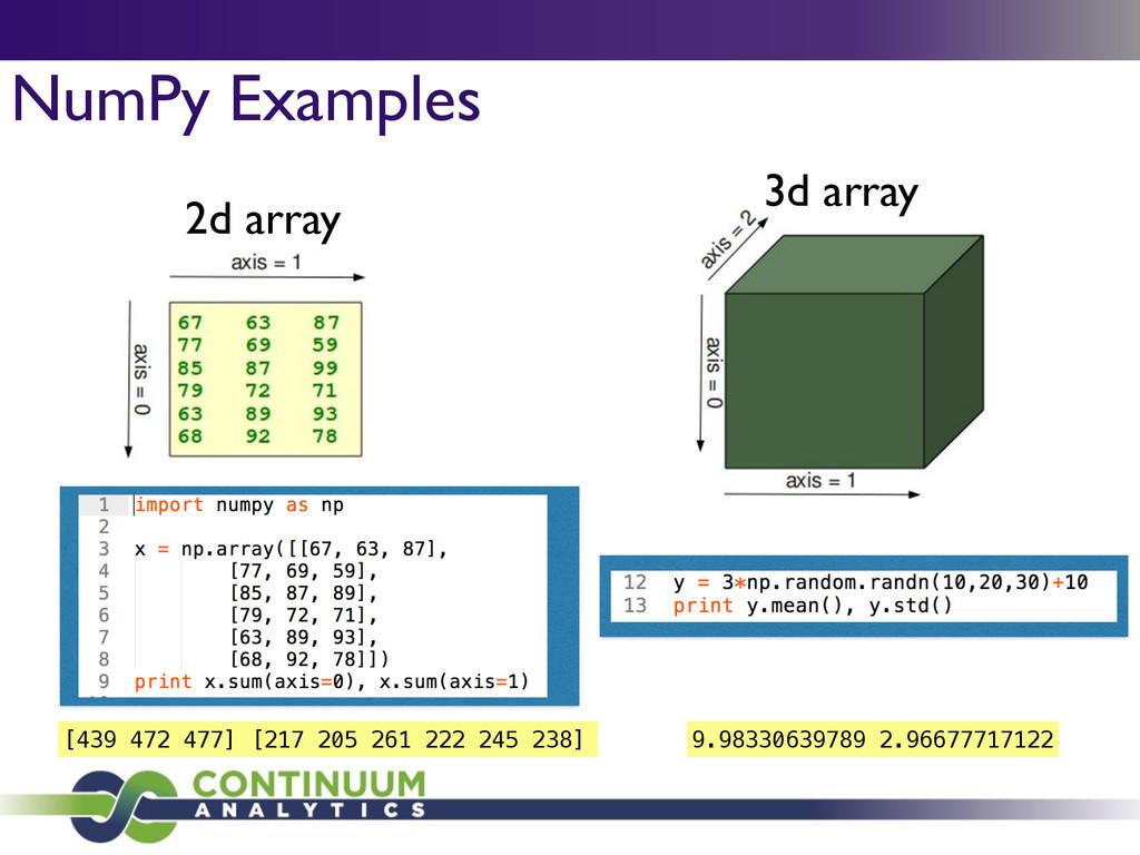 NumPy Examples 2d array 3d array [439 472 477] ...