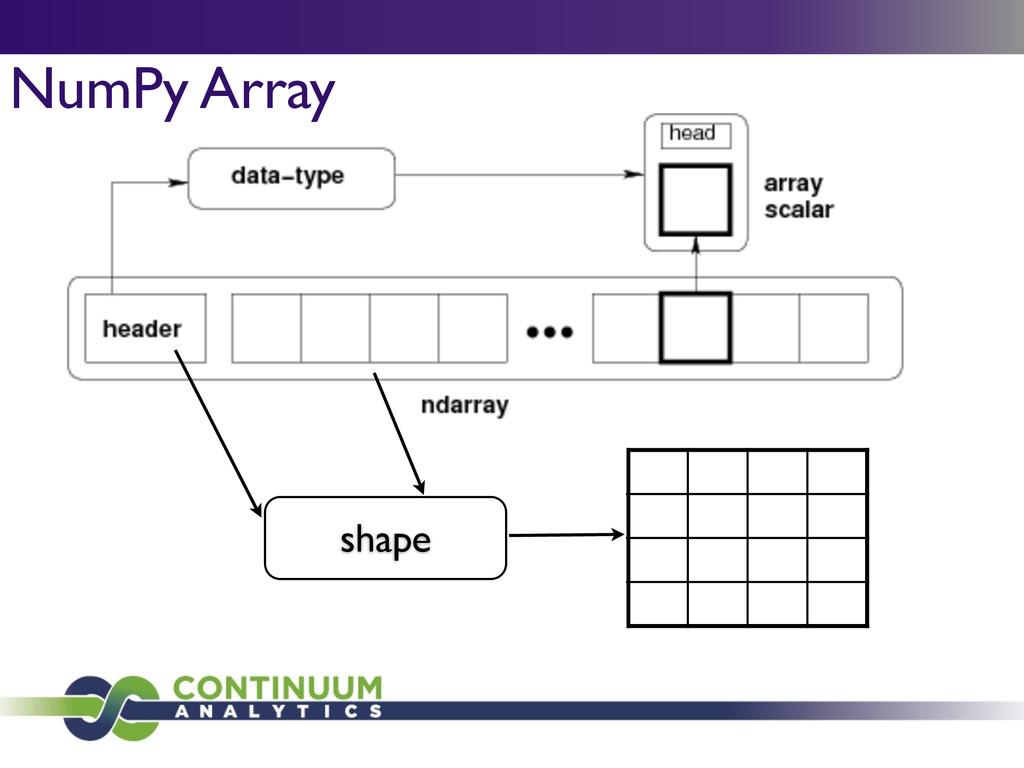 NumPy Array shape