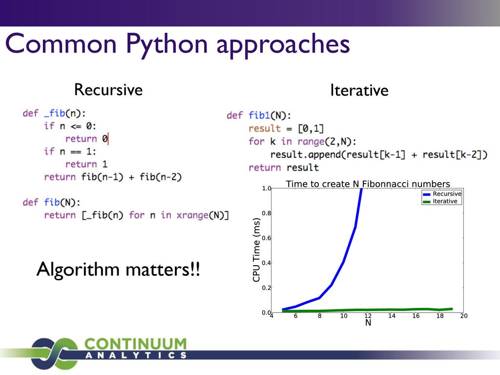 Common Python approaches Recursive Iterative Al...