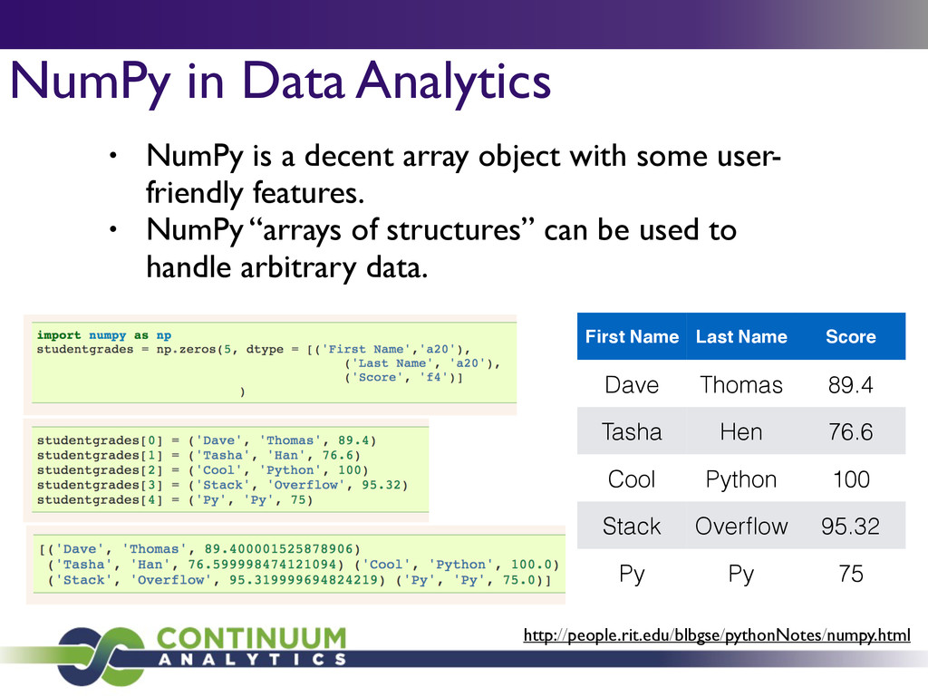 NumPy in Data Analytics • NumPy is a decent arr...