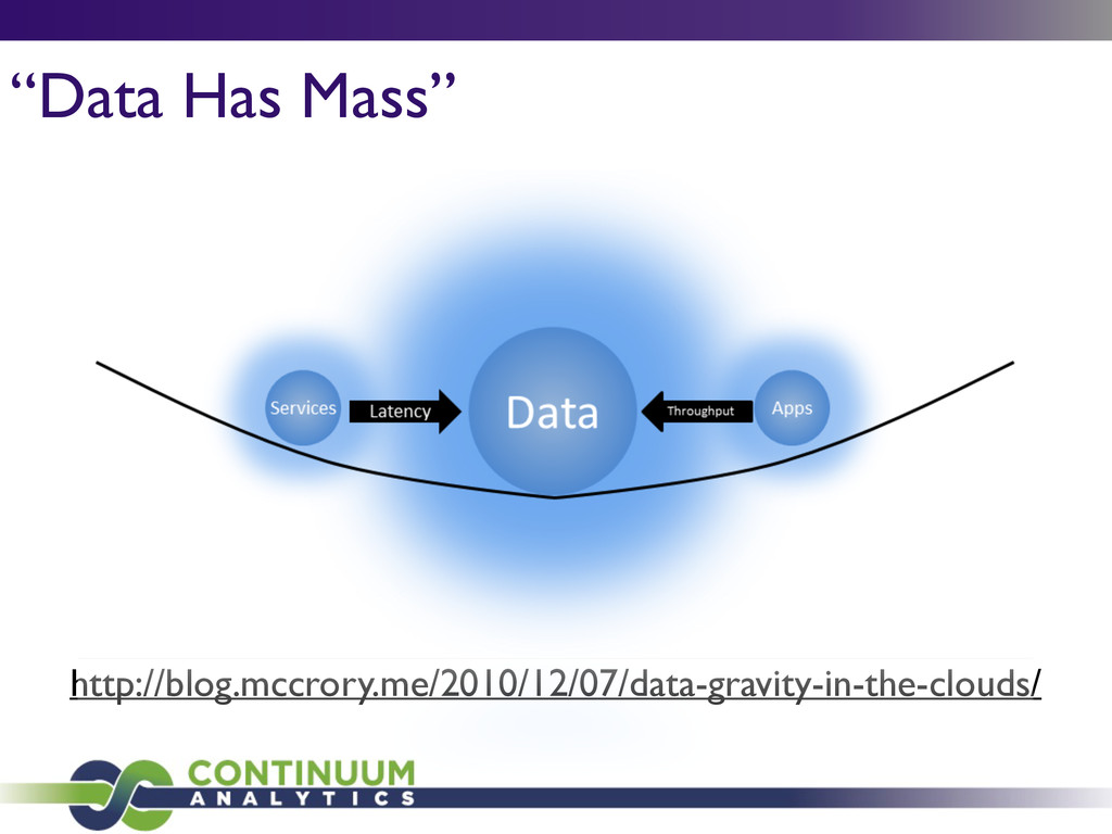 """""""Data Has Mass"""" http://blog.mccrory.me/2010/12/..."""