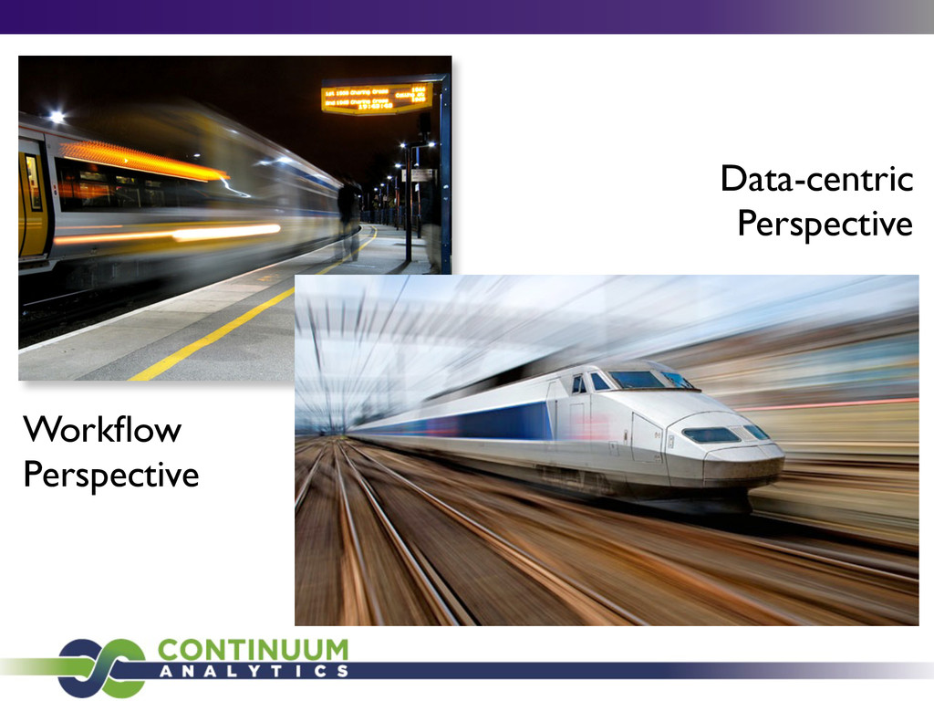 Workflow  Perspective Data-centric  Perspect...