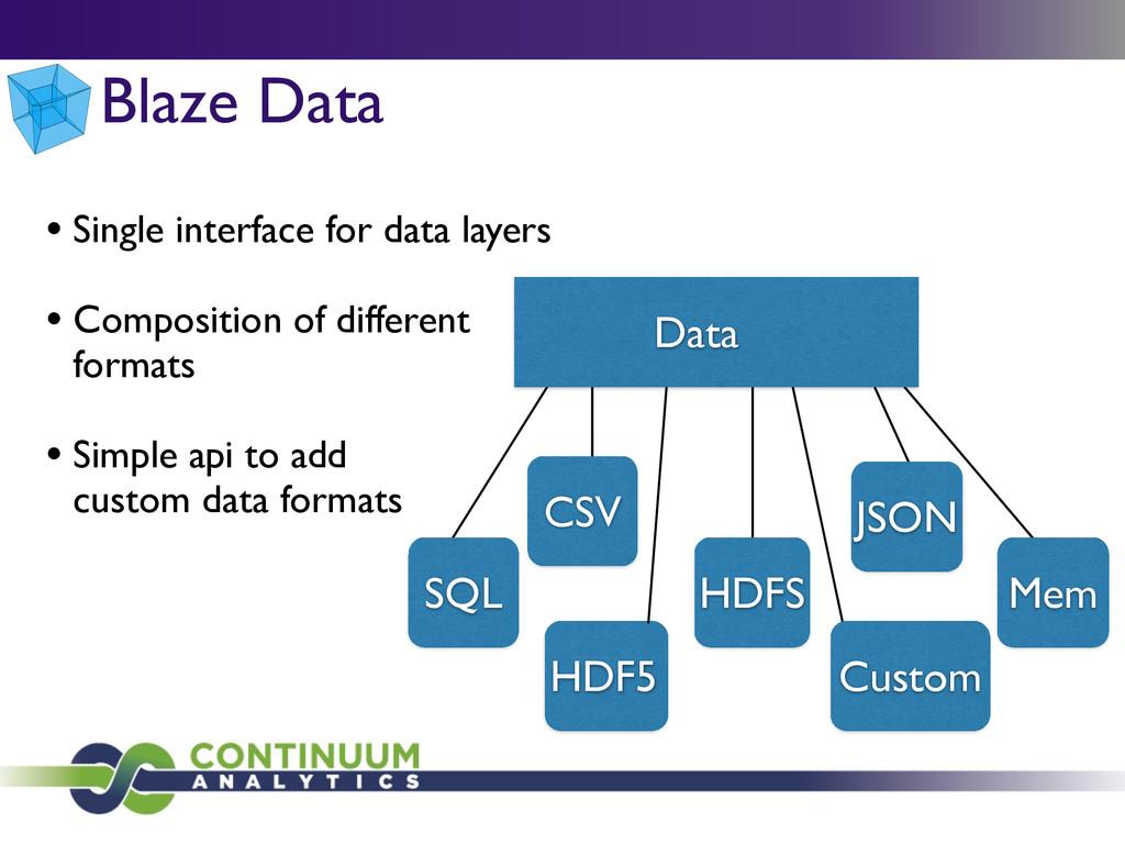 Blaze Data • Single interface for data layers ...