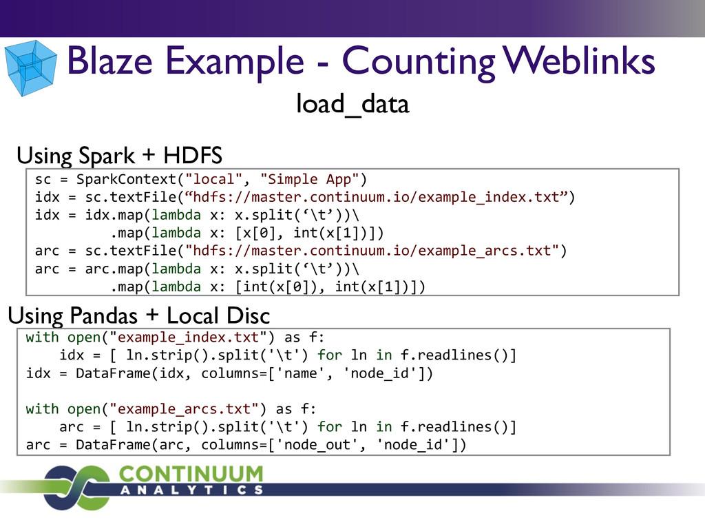 Blaze Example - Counting Weblinks Using Spark +...