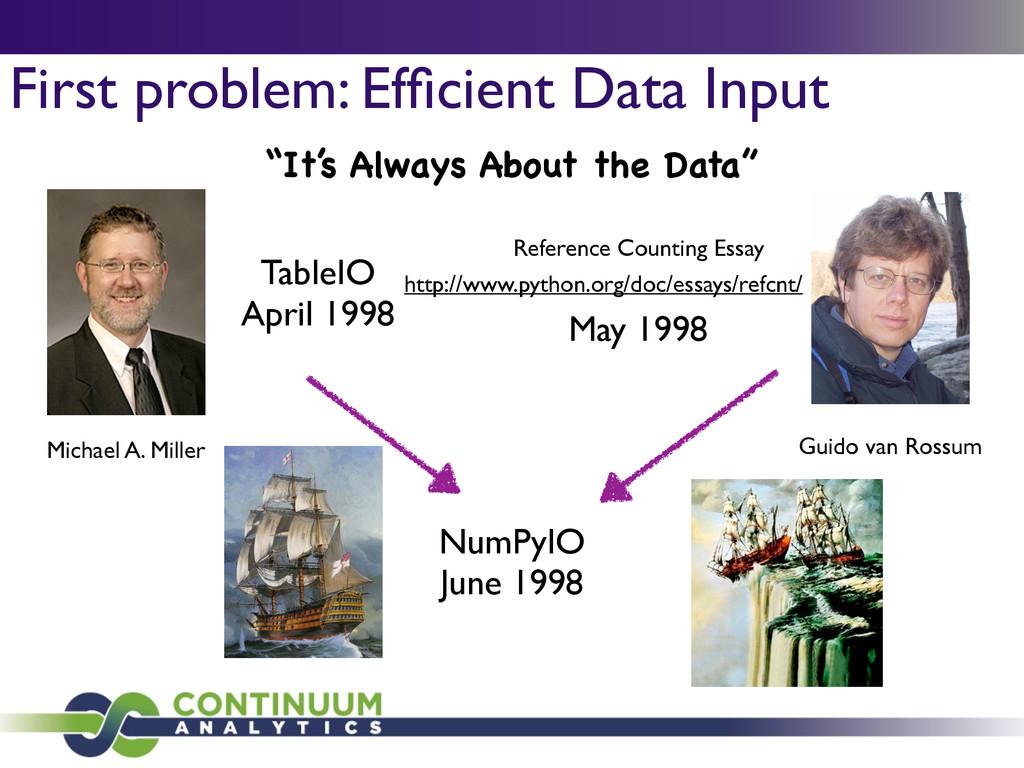 """First problem: Efficient Data Input """"It's Always..."""